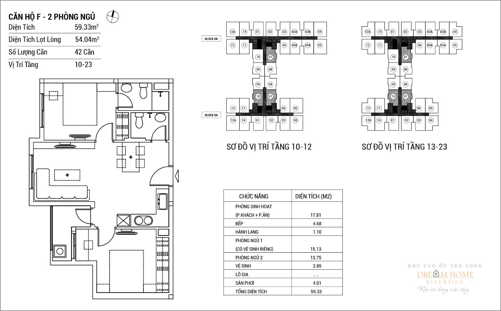 Thiết kế căn hộ Dreamhome Riverside