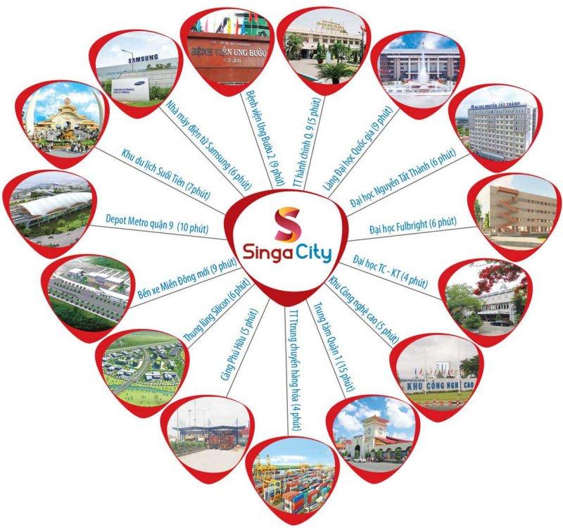 Danh sách các dự án đất nền phường Long Trường