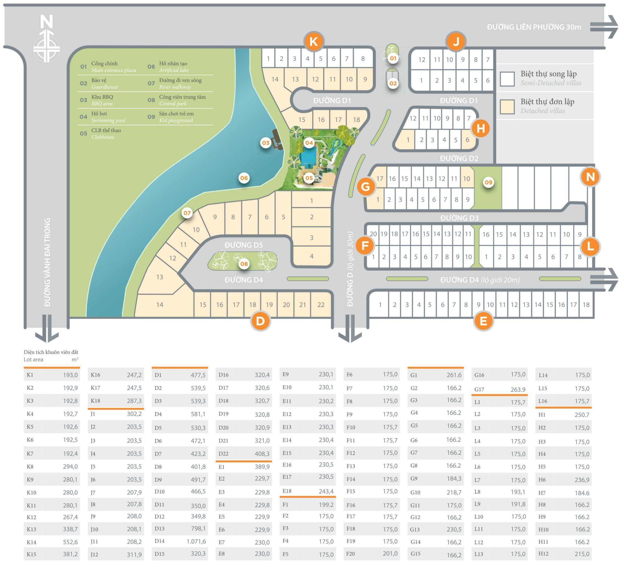 Danh sách các dự án đất nền phường Phú Hữu